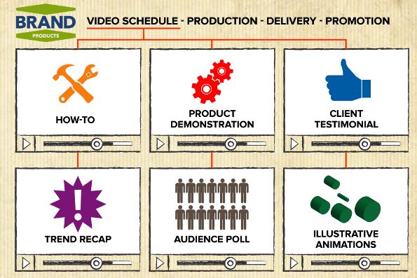estrategia contenidos videos youtube