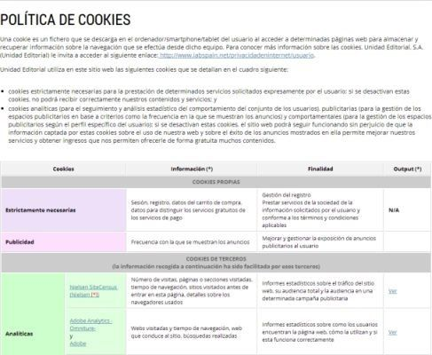 información sobre cookies