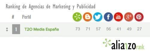 Agencia nº1 en Medios Sociales según Alianzo