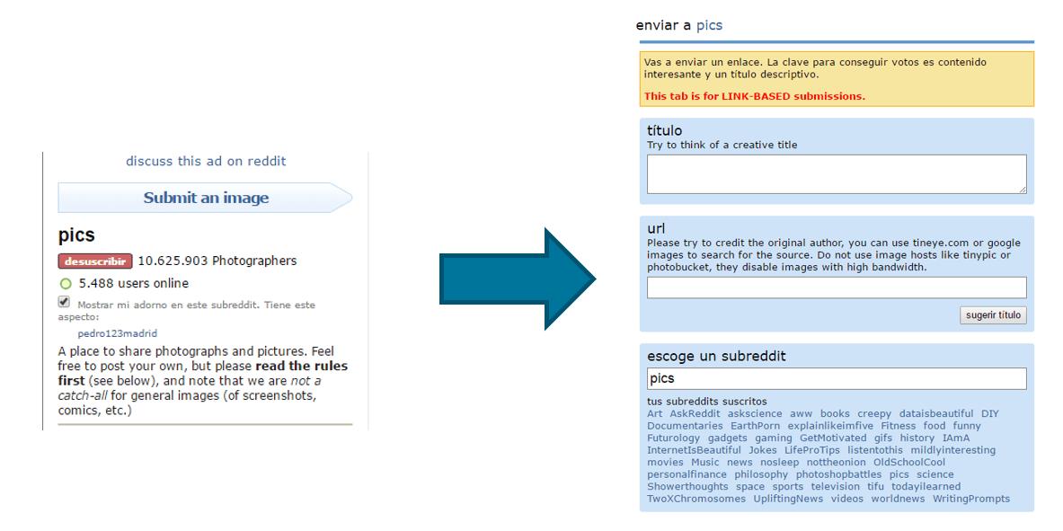 Content Seeding en Reddit