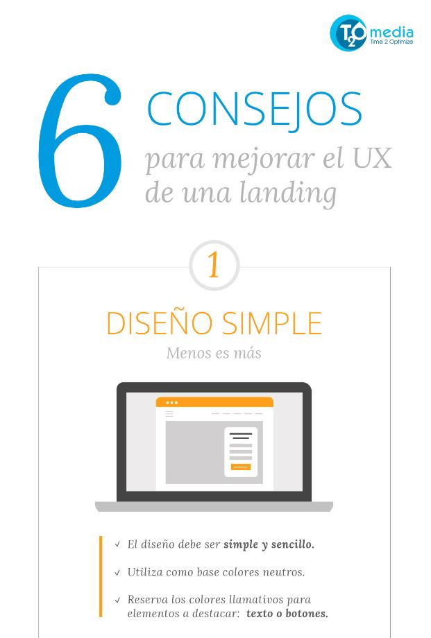 Landing Page - Infografía