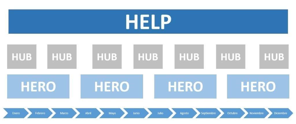 Calendario contenidos Hero Help Hub