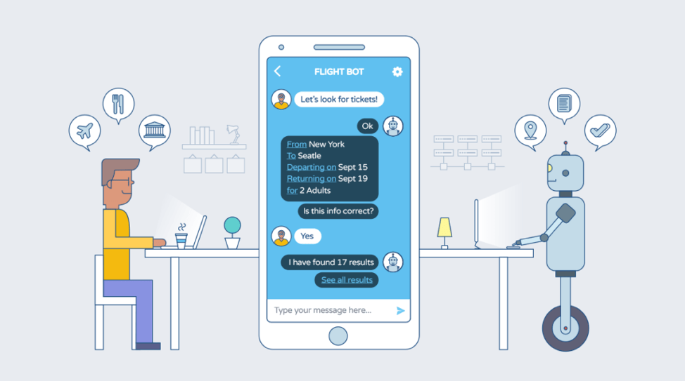 state of the chatbots