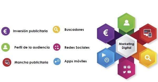 haciendo que el primer crculo funcione la base para la duplicacin en el mercadeo en red spanish edition