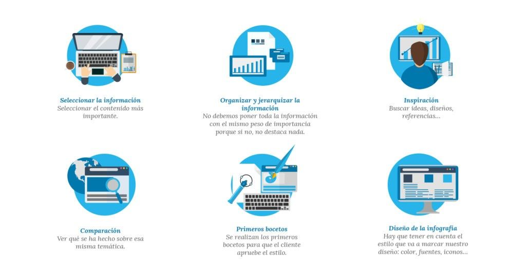 Blog de T2O media - Articulos e Ideas sobre Marketing Digital 4ed9358156a65